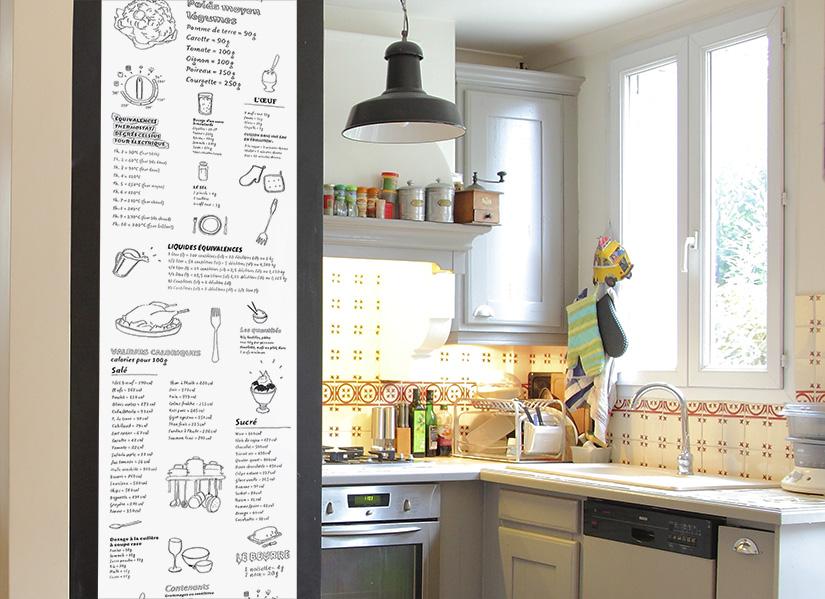 Декорирование стен кухни своими руками фото