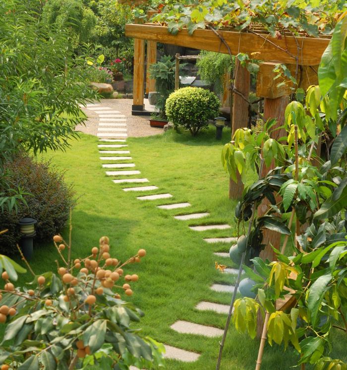 Garden Landscaping In Halifax Huddersfield West: Дизайн двора частного дома (43 фото): создаем уютное