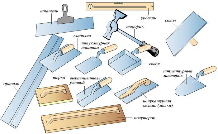 Основные инструменты для работы с декоративной штукатуркой