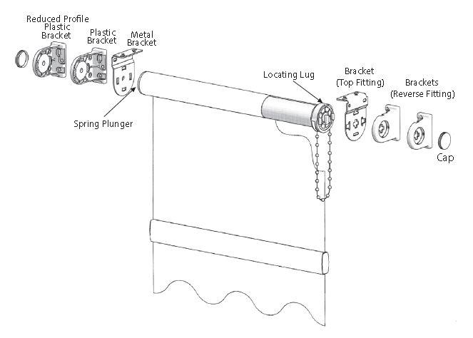 Конструкция пружинного кронштейна