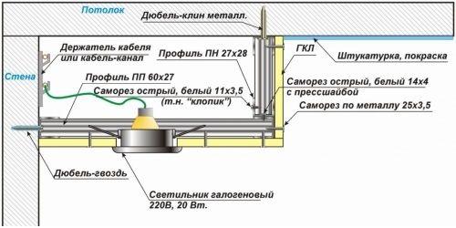 Рис. 1 Схема крепления двухуровневого потолка