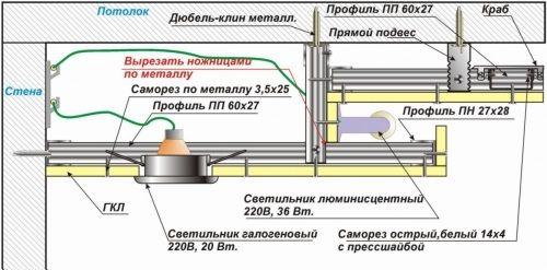 Рис. 4 Схема крепления двухуровневого потолка