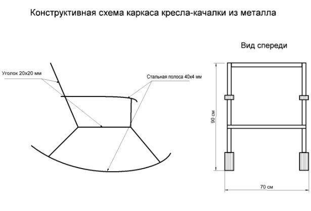 Kreslo-ka4alka_31