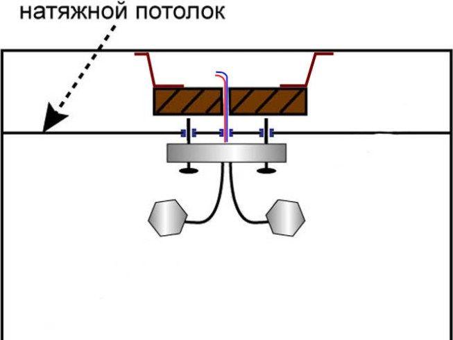Схема установки люстры на натяжной потолок с помощью монтажной планки
