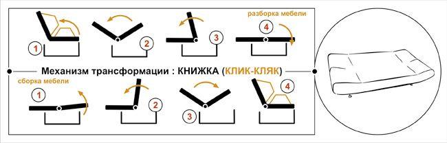 "Схема механизма трансформации дивана ""Книжка"""