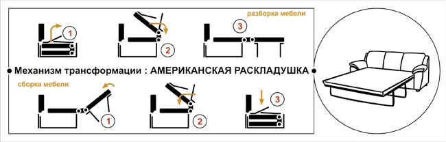 Схема трансформации механизма