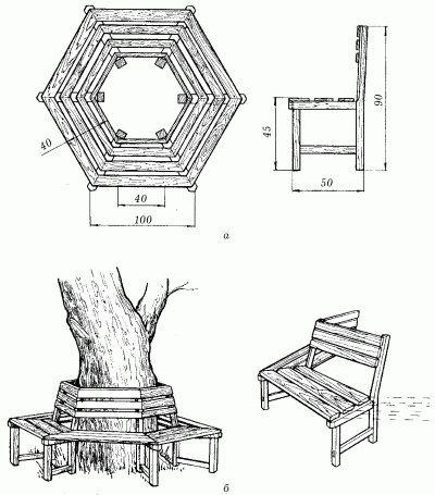 Рисунок 3. Круговая скамейка вокруг дерева