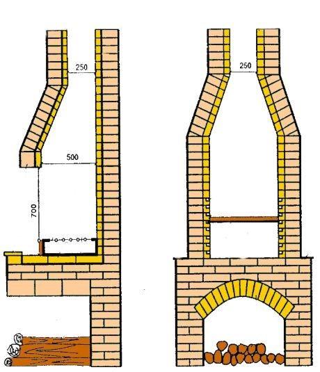 Рис. 2. Схема кирпичного мангала (барбекю) с дымоходом и местом для хранения дров