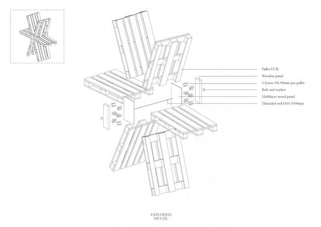 Развёрнутая модель объединённых деталей