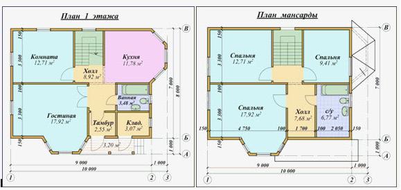 Рис. 1. Проект дома из бруса в большой мансардой.