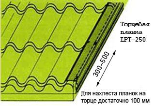 Рис.6 Схема крепления торцевой планки