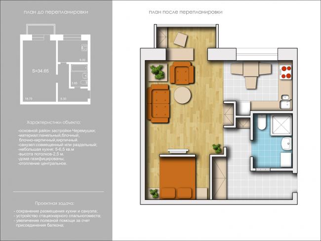 Дизайн проекта перепланировки 1 комнатной квартиры под 2 комнатную