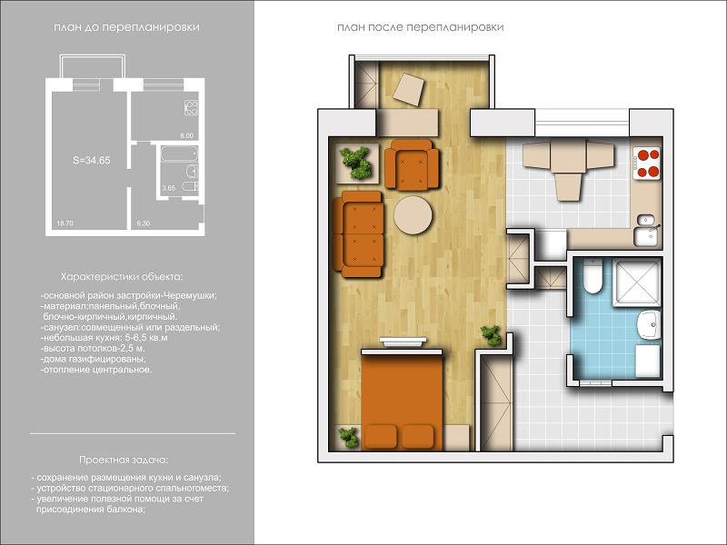Дизайн и планировка хрущевки
