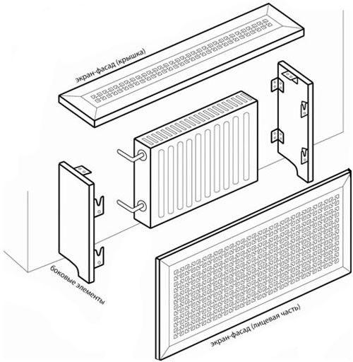 Рис 1. Схема сборки экрана – короба