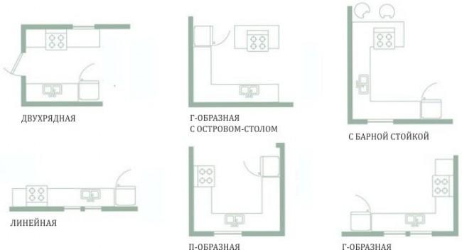 Основные способы спланировать кухню в прямоугольном помещении