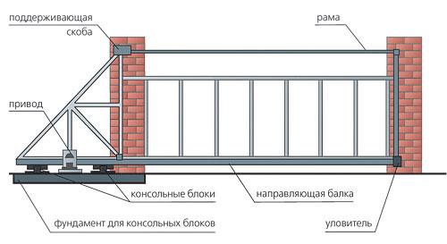 otkatnye_vorota_svoimi_rukami_03