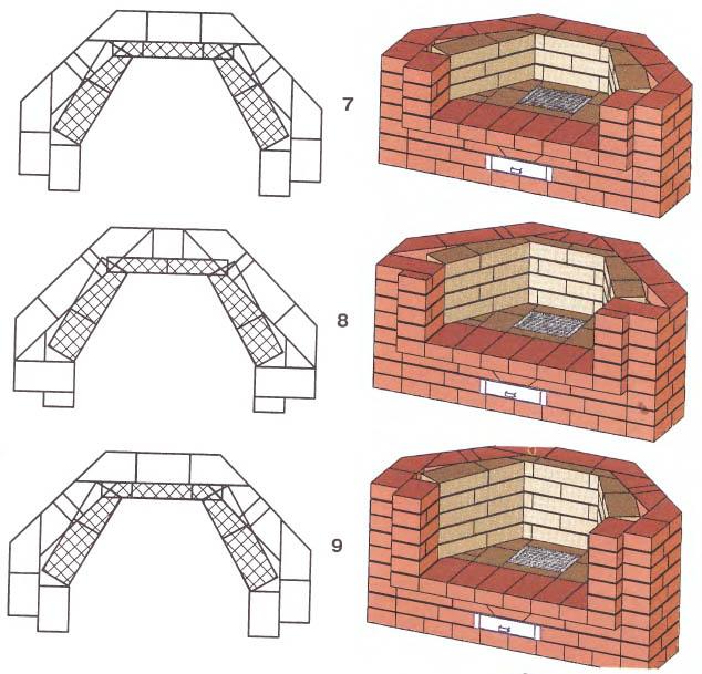 Постройка топливника камина