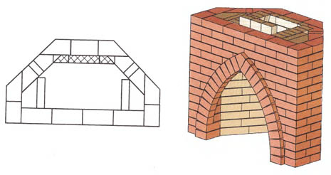 Готовый вид арки камина