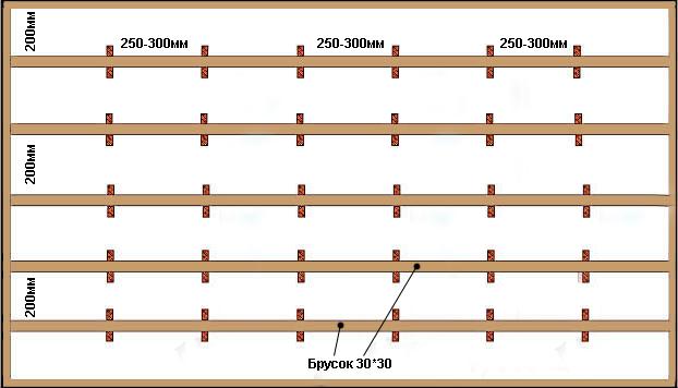 Схема монтажа направляющих планок