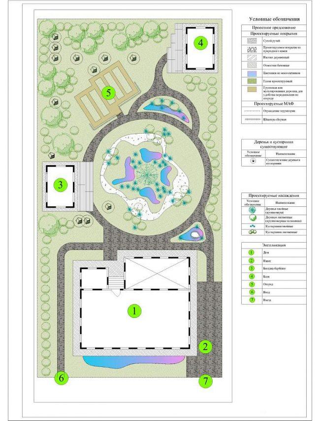 Эскиз ландшафтного дизайна прямоугольного участка площадью 15 соток