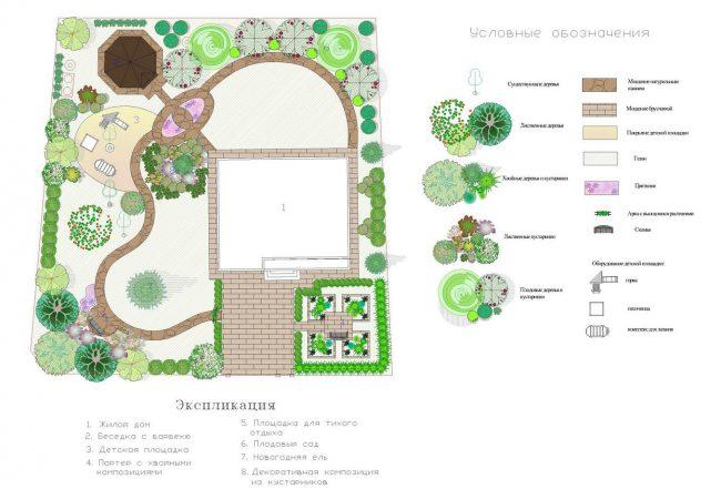 Эскизный вариант благоустройства территории с жилым домом и малым садом