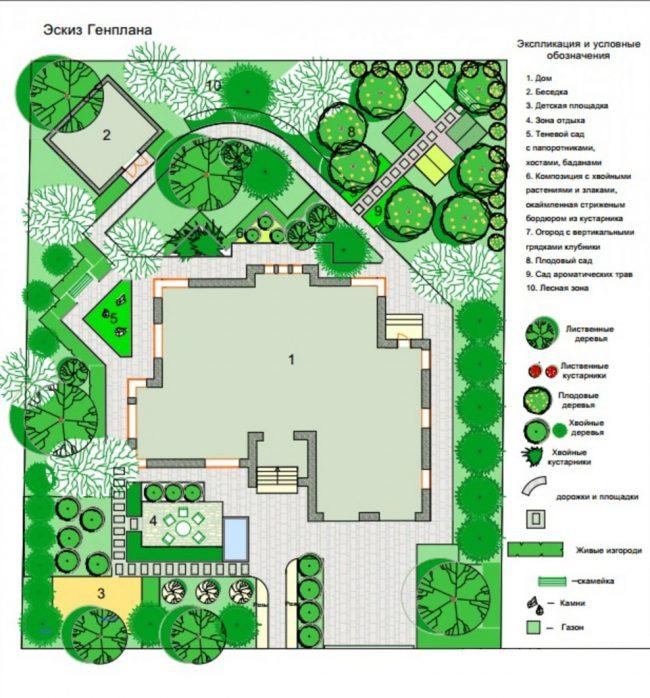 Проект ландшафтного дизайна дачного участка 6 соток