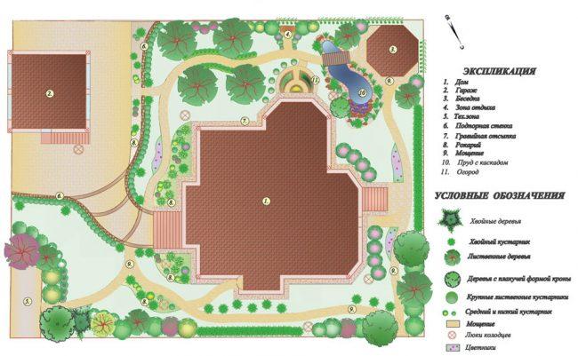 Эскиз ландшафтного дизайна дачного участка площадью 10 соток