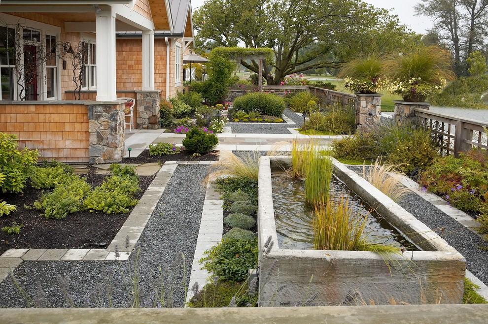 Идеи дизайна двора и домами