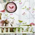 Обои для детской комнаты девочки: 44 интерьера, которые придутся по душе ребенку фото