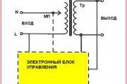 Фото 9 Стабилизатор напряжения 220в для дачи: какой выбрать, рекомендации и обзор популярных моделей