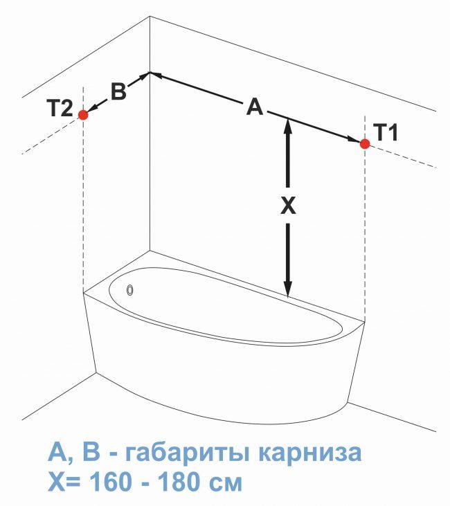 Разметьте места для крепления карниза (точки Т1 и Т2)