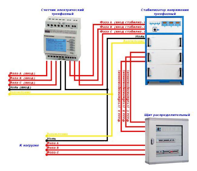 Схема подключения трехфазного стабилизатора к электросети