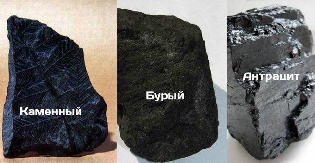 Виды угля для твердотопливного котла
