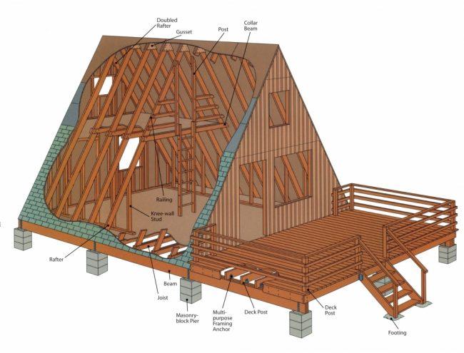Проект треугольной дачи с небольшой террасой