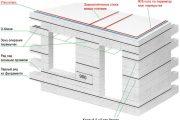 Фото 18 Дома из пеноблоков с мансардой: особенности возведения и 80 наиболее функциональных и практичных вариантов