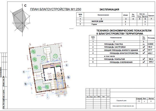 План благоустройства участка из архитектурно-строительной части проекта