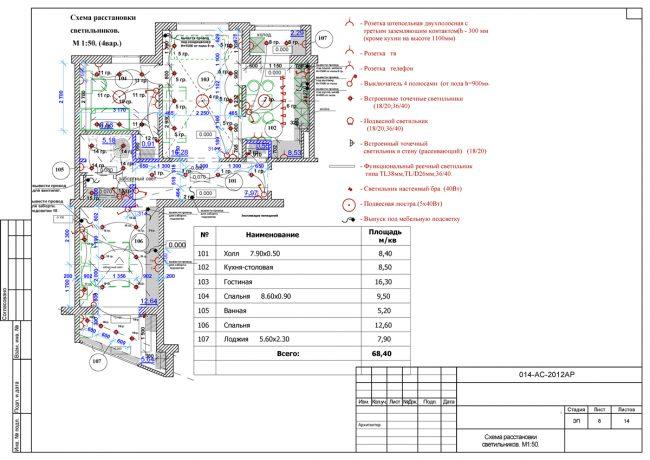 """Знакомая многим стандартная планировка в типовом крупнопанельном доме. Эта серия в быту часто называется """"чешка"""". На этой странице подробно описана будущая расстановка осветительных приборов"""