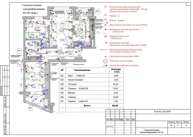 Схема расстановки электрооборудования