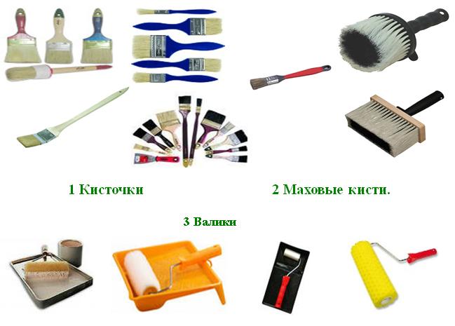 Инструменты, необходимые для окрашивания стен