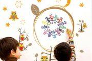 Фото 30 Маркерная краска для стен: необъятный простор для творчества и 85+ лучших вариантов исполнения