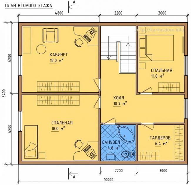 Индивидуальный проект дома - Заказать проект дома, проекты