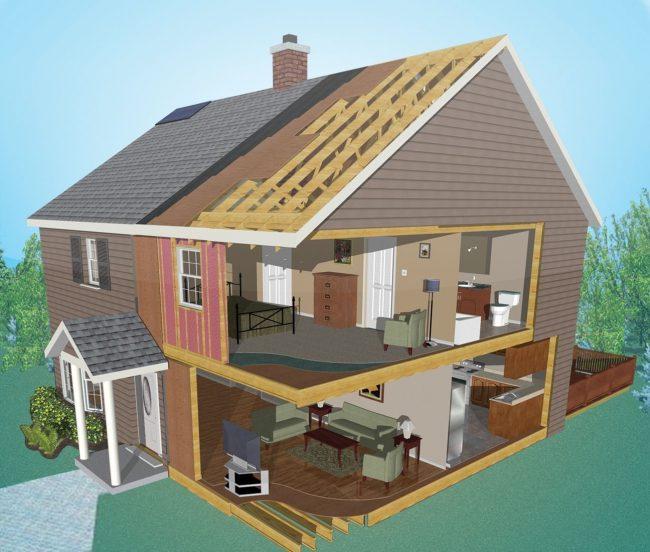PlanAhead - бесплатная программа проектирования каркасных домов