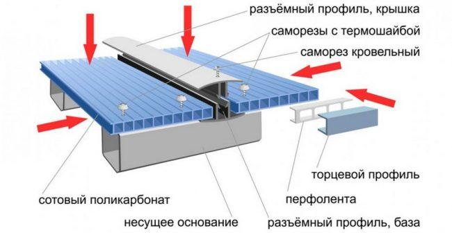 Монтаж поликарбоната через разъемный профиль