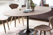 Фото 33 Овальные столы для кухни: тонкости выбора и 80+ комфортных моделей для дома