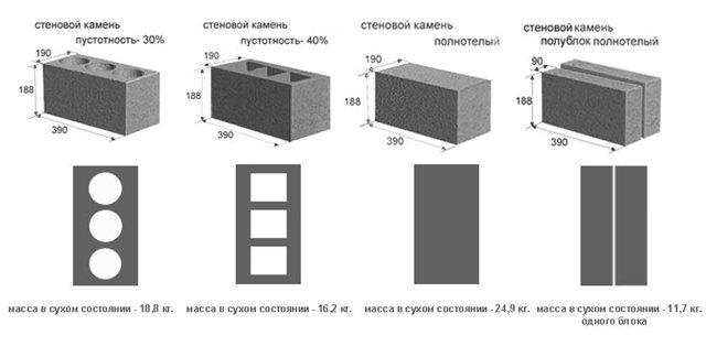 """Пеноблоки можно изготавливать в формах и на месте строительства. Формы блоков могут быть любые: """"пилястры"""", """"дымоходные"""", разнообразные поворотные для углов, а также ответные части к ним, и т.д."""