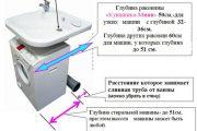 Фото 11 Раковина над стиральной машиной: особенности установки и 85+ продуманных решений для функциональной ванной комнаты (2019)
