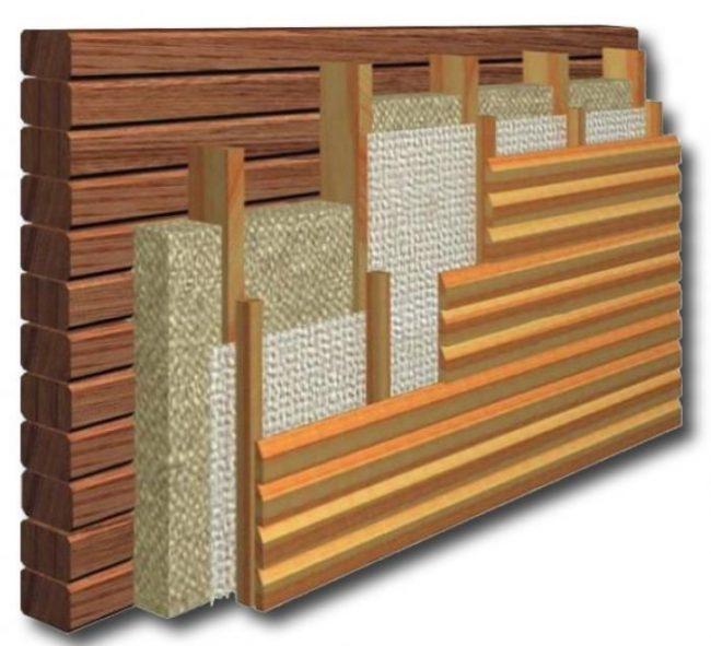 Утепление брусчатой бани: волокнистый утеплитель, фольгированная пароизоляция, обшивка из вагонки.