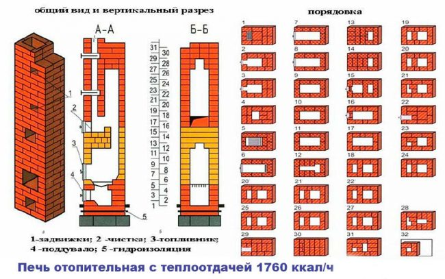 Схема постройки голландки