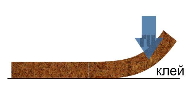Укладка клеевого покрытия