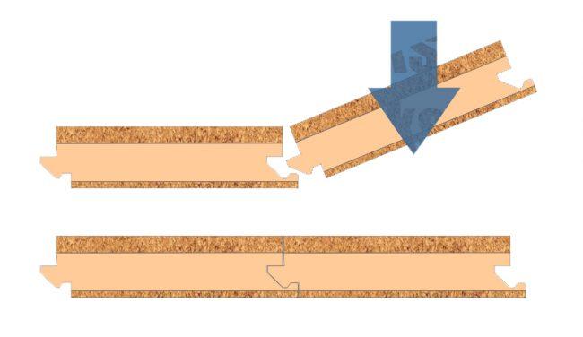 Укладка замкового покрытия